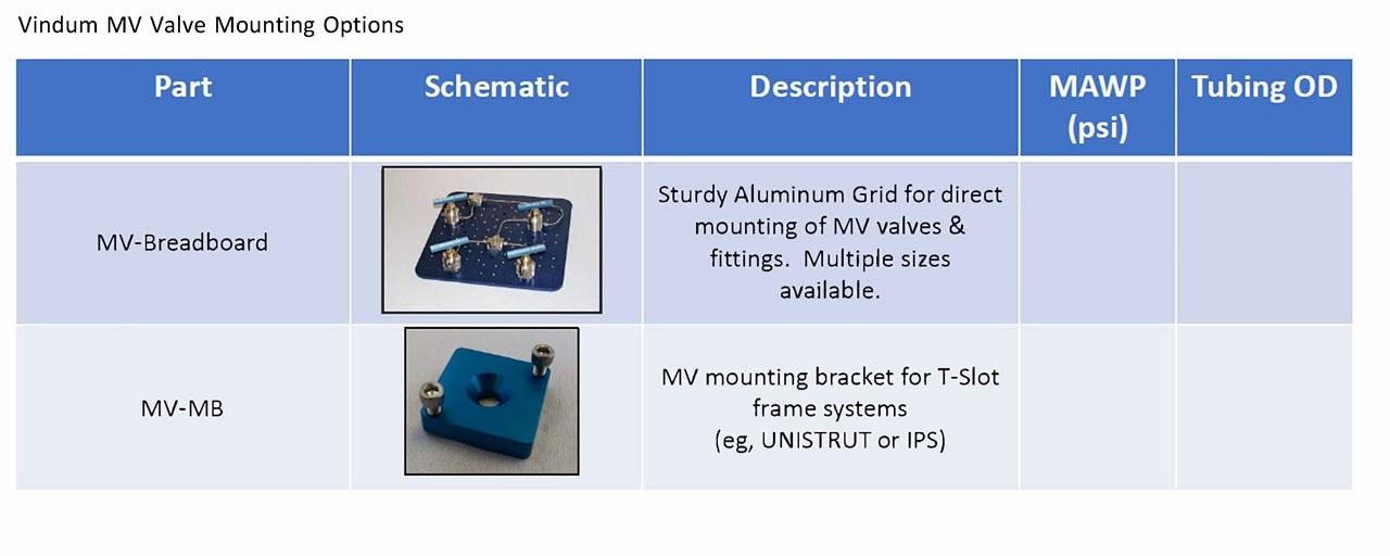 Vindum MV Mounting Options List